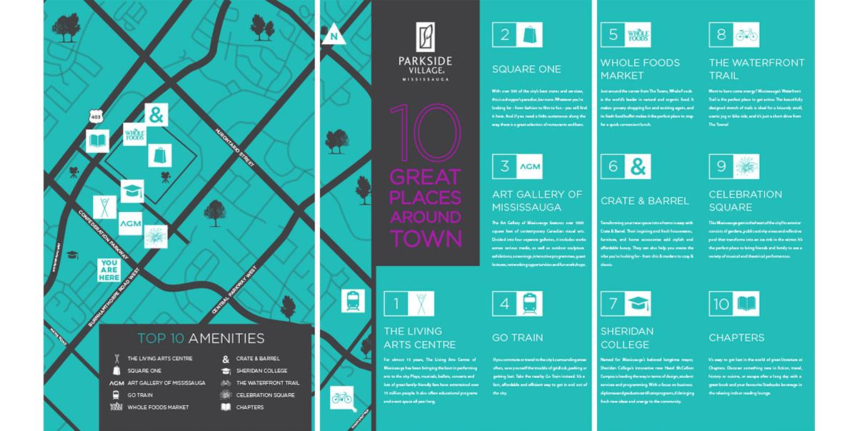 towns_case_Study_10_places